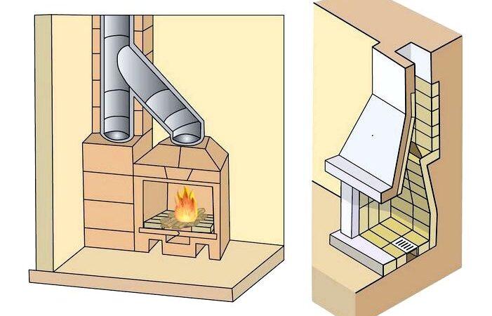 Система дымохода для камина